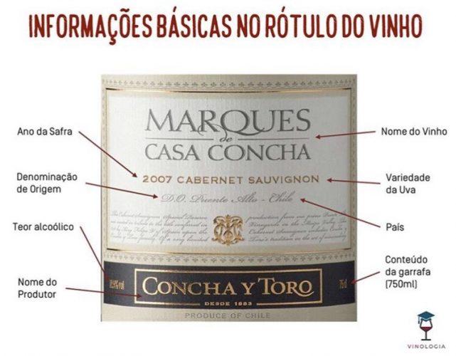 Recebendo com vinho. lendo um rotulo de vinho