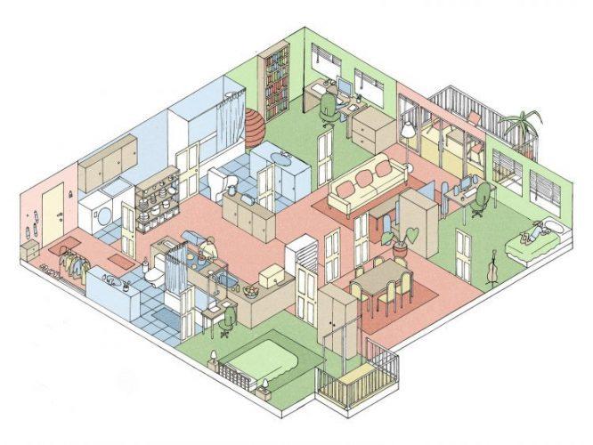 Arquitetura pós pandemia. planta baixa ilustrada