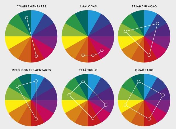 O poder das cores na decoração